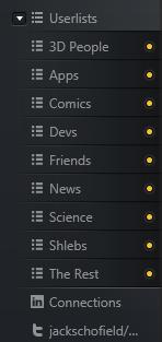 User Lists