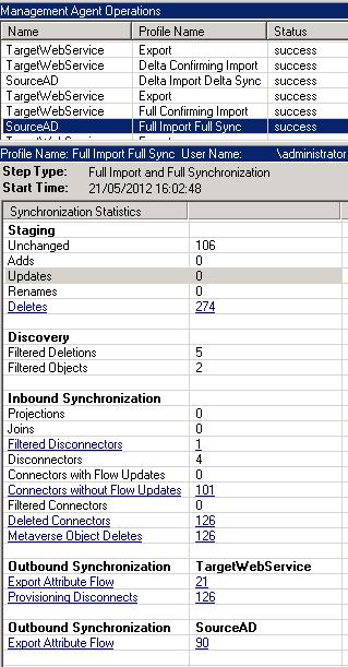 Full Import Full Sync report